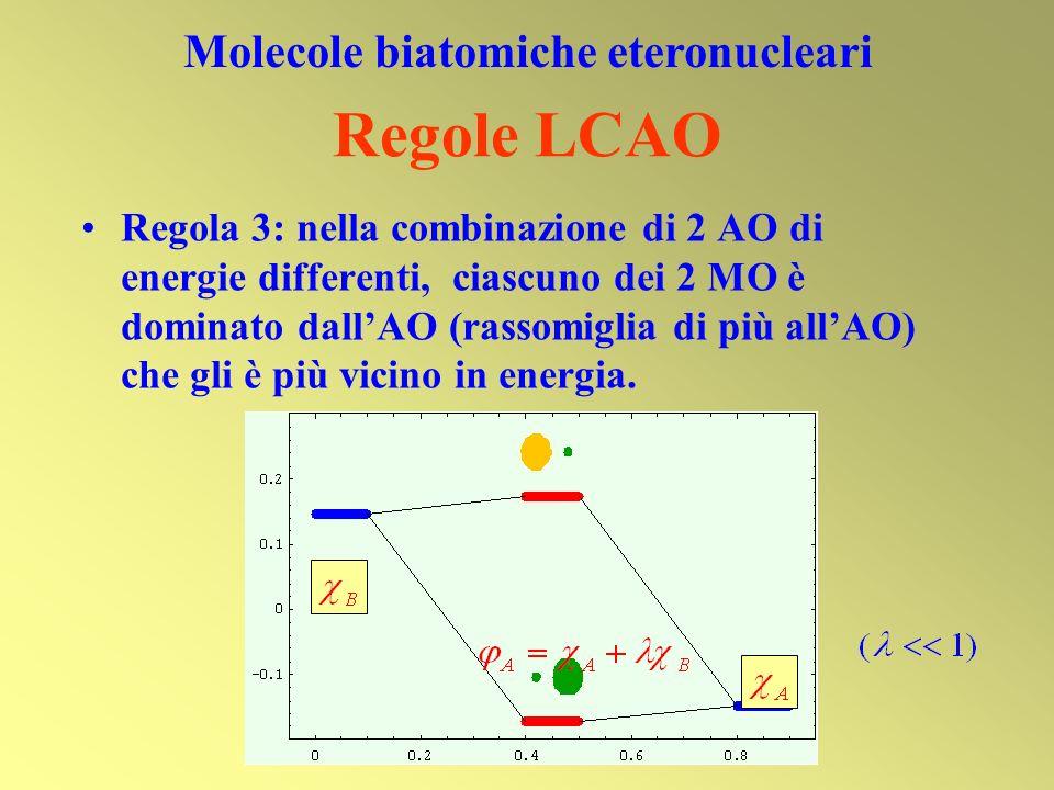 Molecole biatomiche eteronucleari
