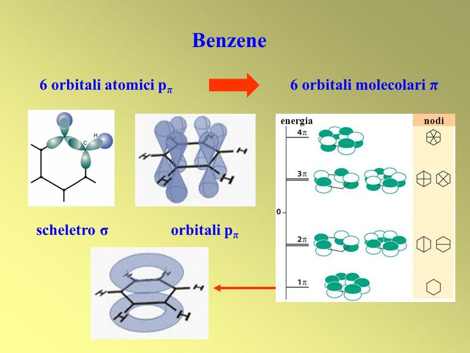 6 orbitali atomici pπ 6 orbitali molecolari π scheletro σ orbitali pπ