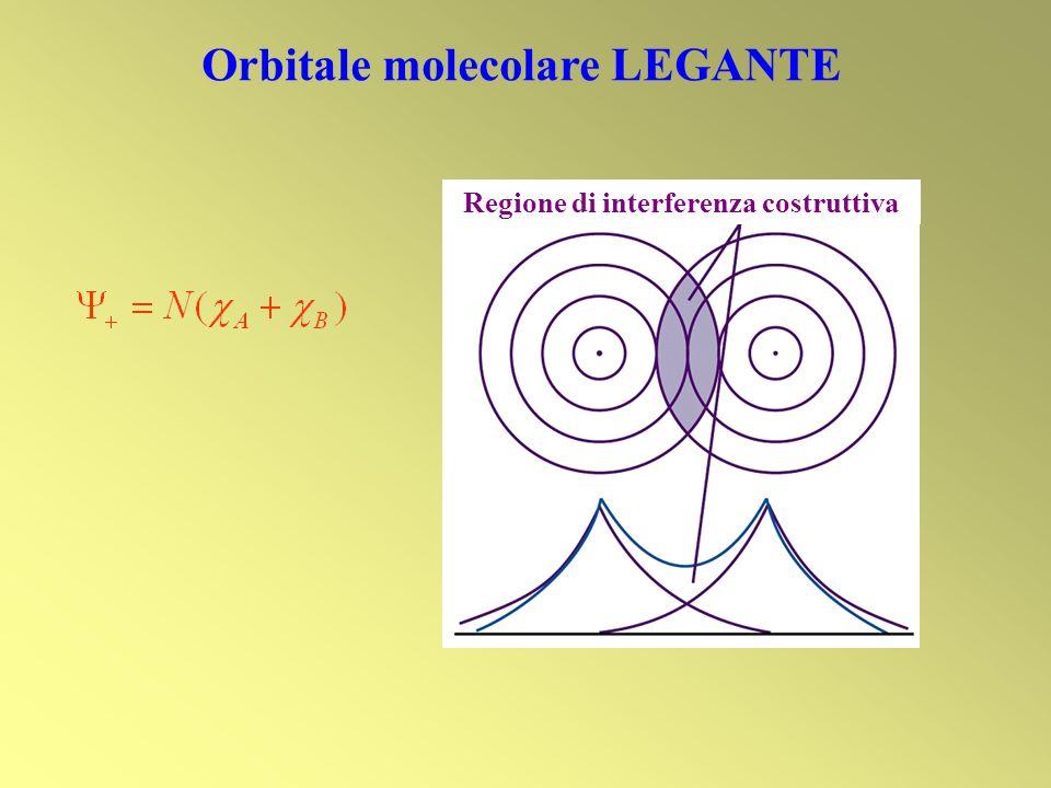 Orbitale molecolare LEGANTE