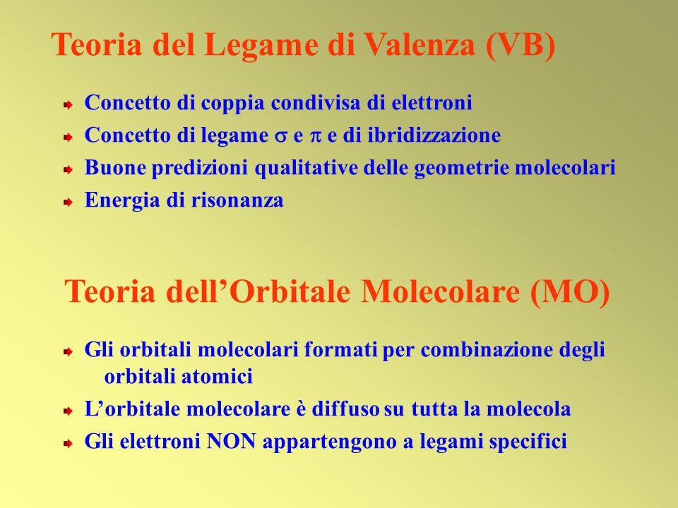 Teoria del Legame di Valenza (VB)