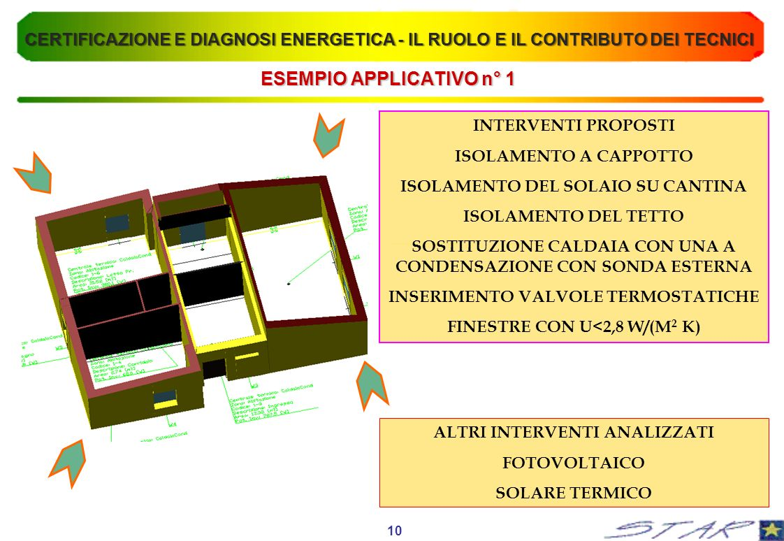 ESEMPIO APPLICATIVO n° 1