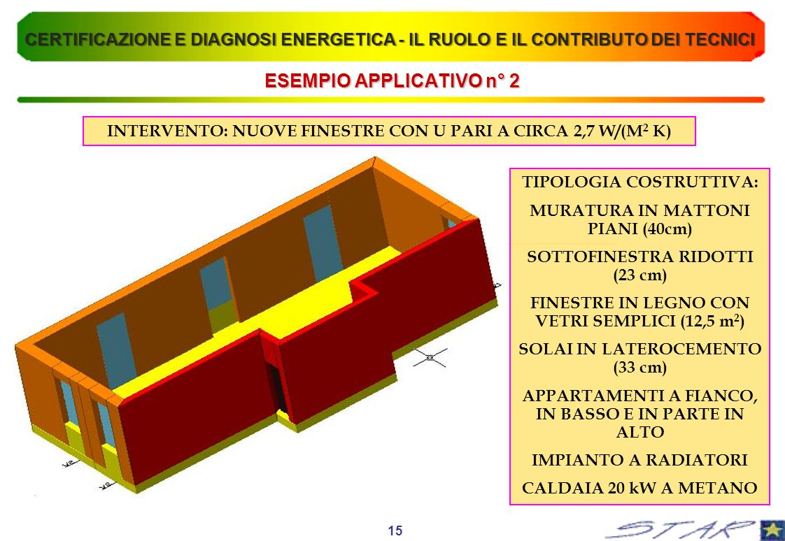 ESEMPIO APPLICATIVO n° 2