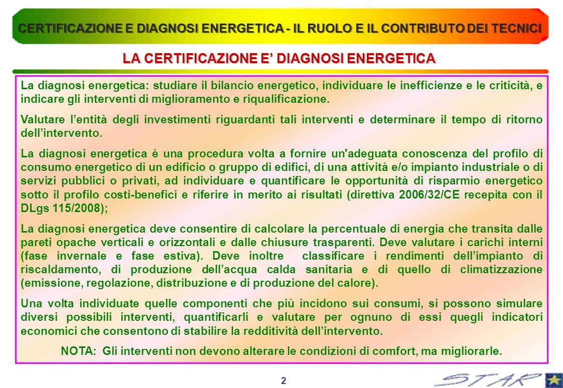LA CERTIFICAZIONE E' DIAGNOSI ENERGETICA