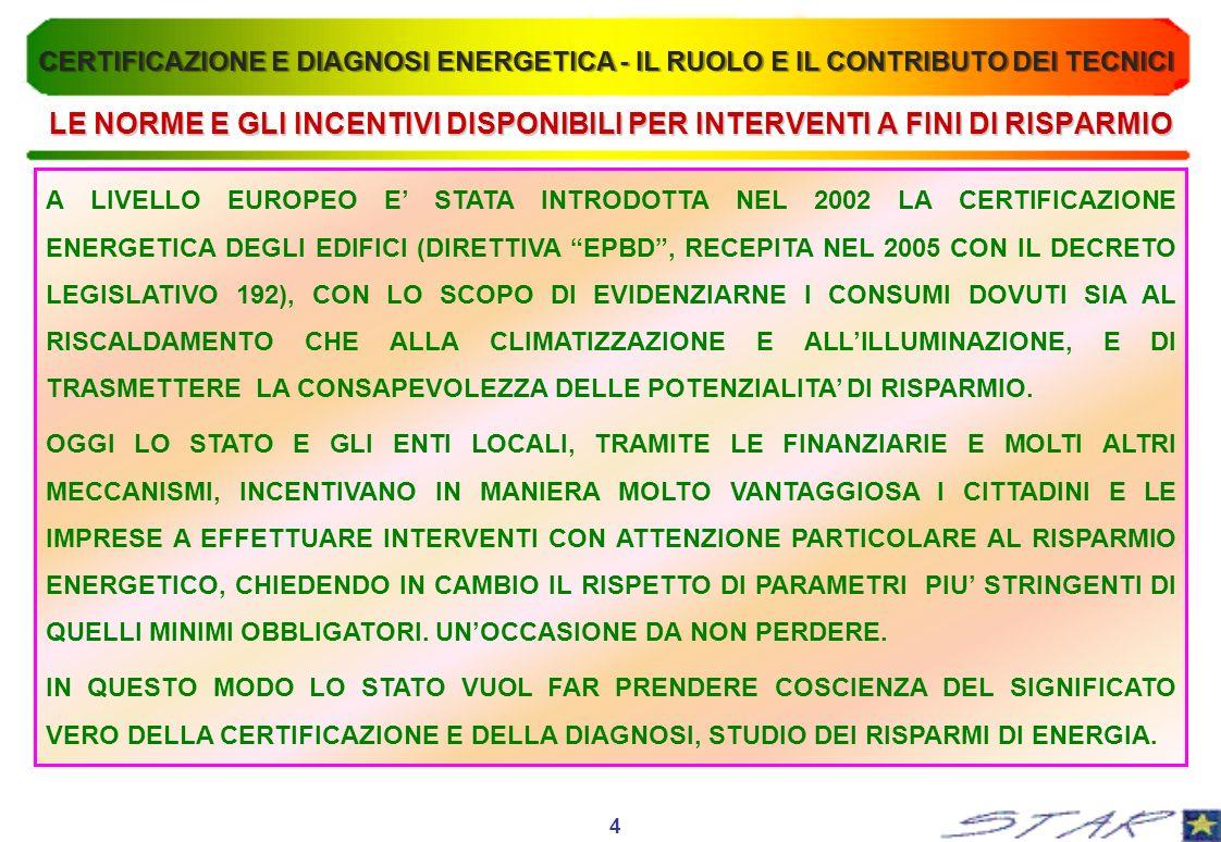 CERTIFICAZIONE E DIAGNOSI ENERGETICA - IL RUOLO E IL CONTRIBUTO DEI TECNICI