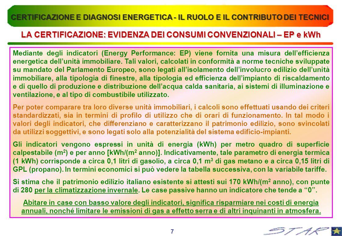 LA CERTIFICAZIONE: EVIDENZA DEI CONSUMI CONVENZIONALI – EP e kWh