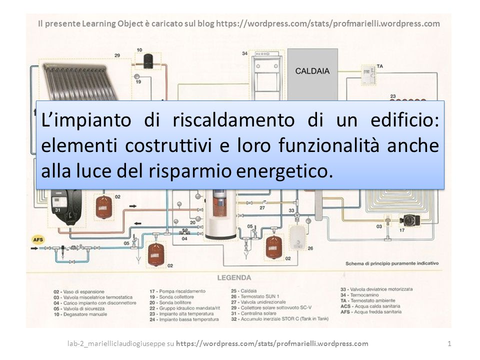 < Argomento > Il presente Learning Object è caricato sul blog https://wordpress.com/stats/profmarielli.wordpress.com.