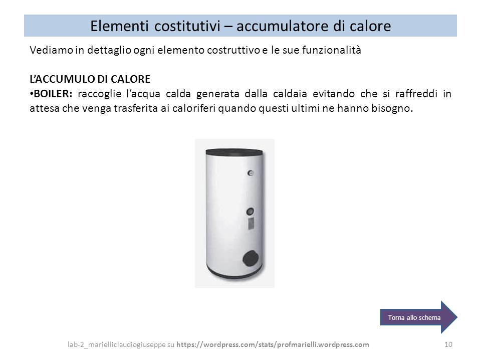 Elementi costitutivi – accumulatore di calore