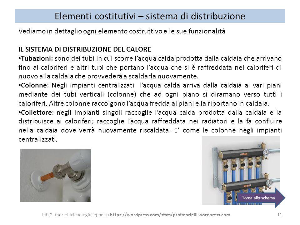 Elementi costitutivi – sistema di distribuzione