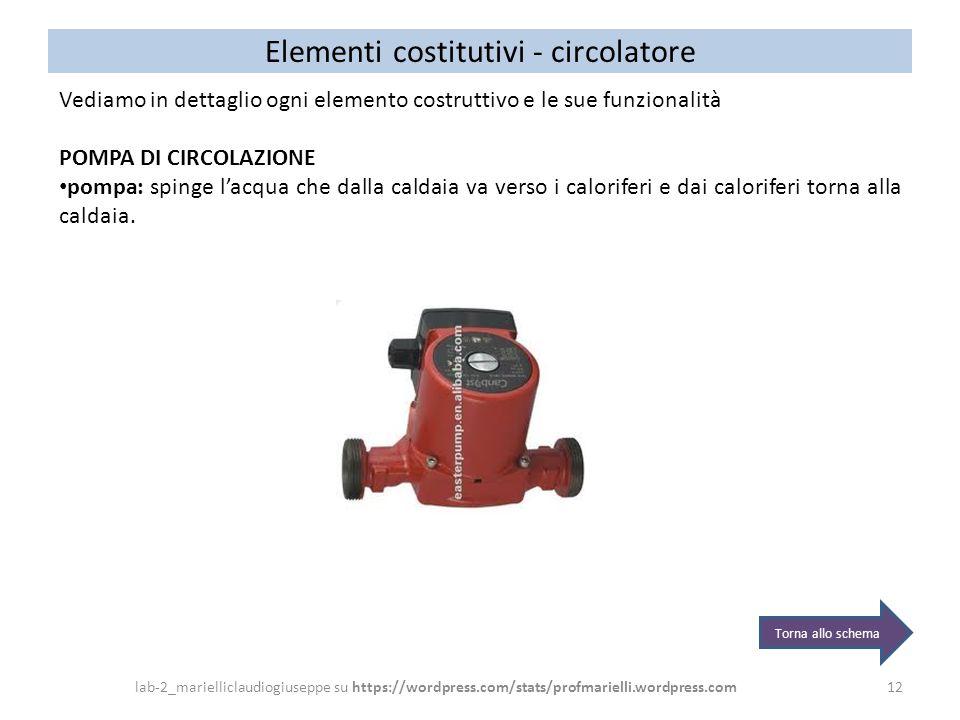 Elementi costitutivi - circolatore