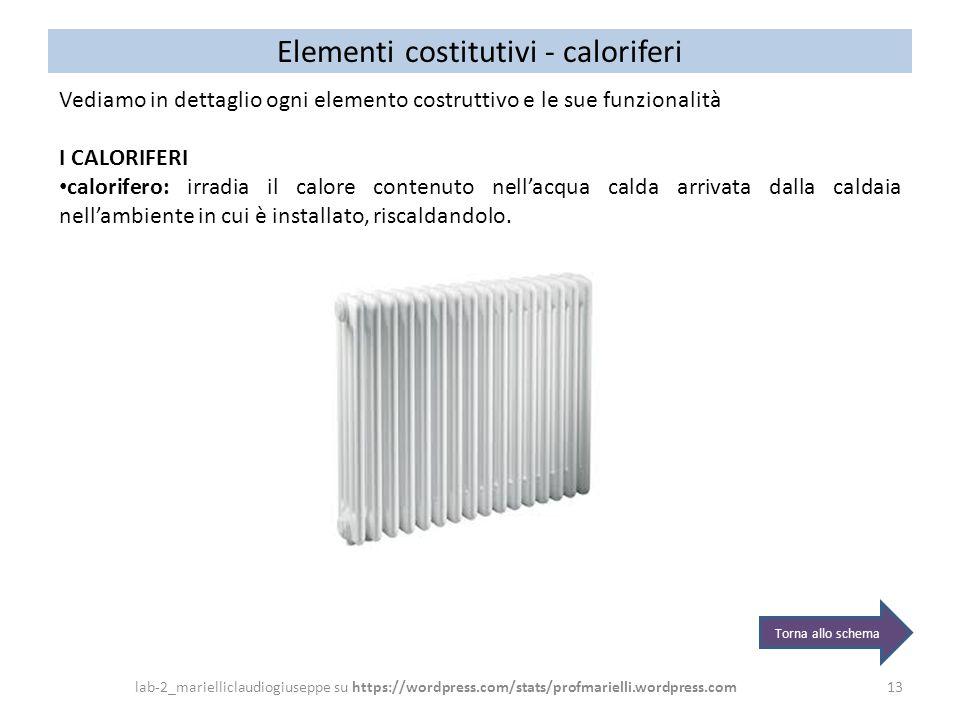 Elementi costitutivi - caloriferi