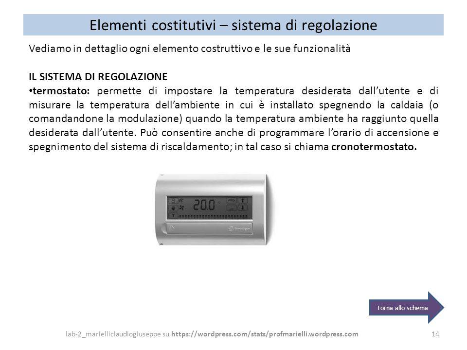 Elementi costitutivi – sistema di regolazione