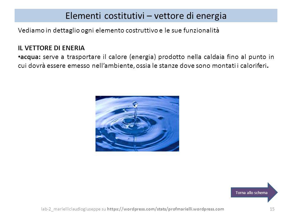 Elementi costitutivi – vettore di energia