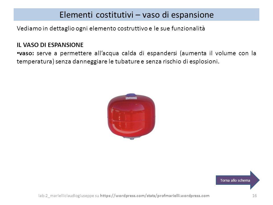 Elementi costitutivi – vaso di espansione