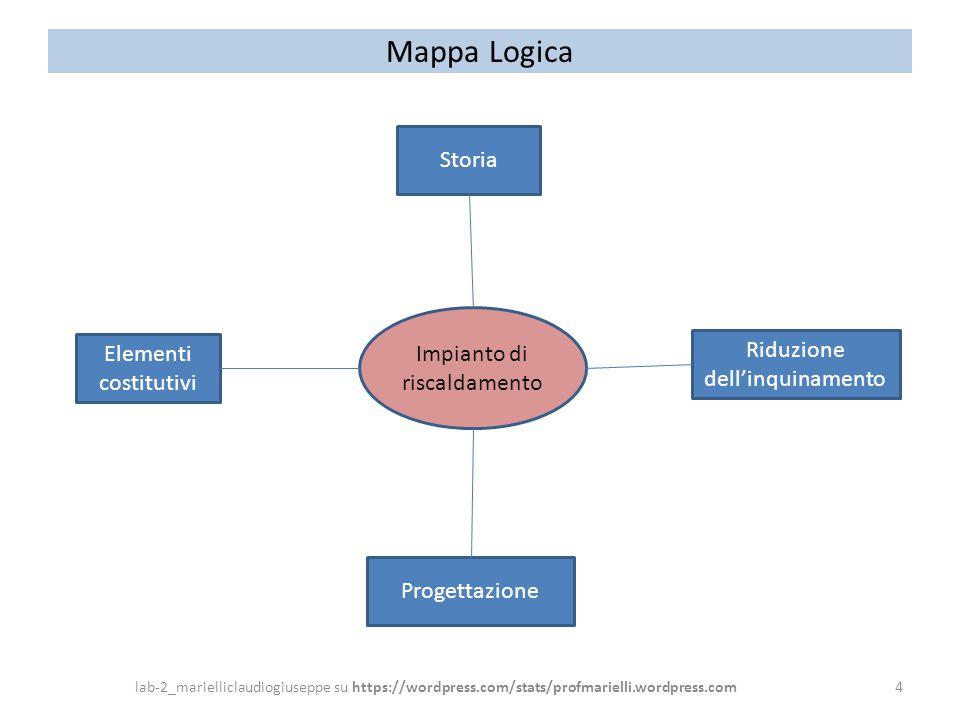 Mappa Logica Storia Impianto di riscaldamento