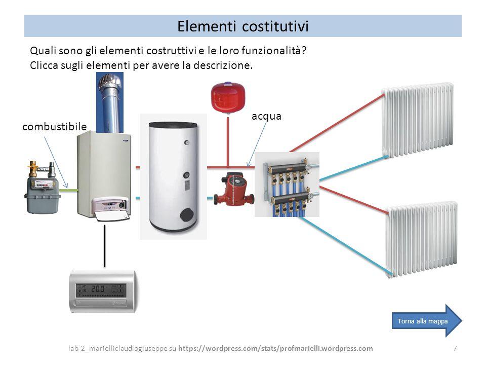 < Argomento > Elementi costitutivi. Quali sono gli elementi costruttivi e le loro funzionalità Clicca sugli elementi per avere la descrizione.