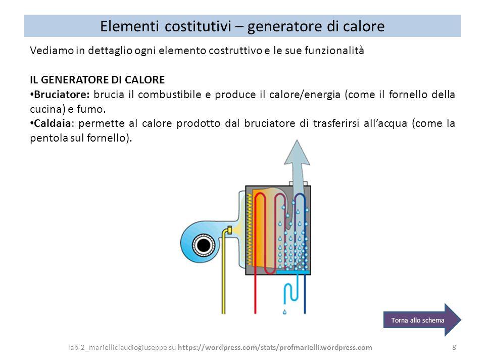 Elementi costitutivi – generatore di calore