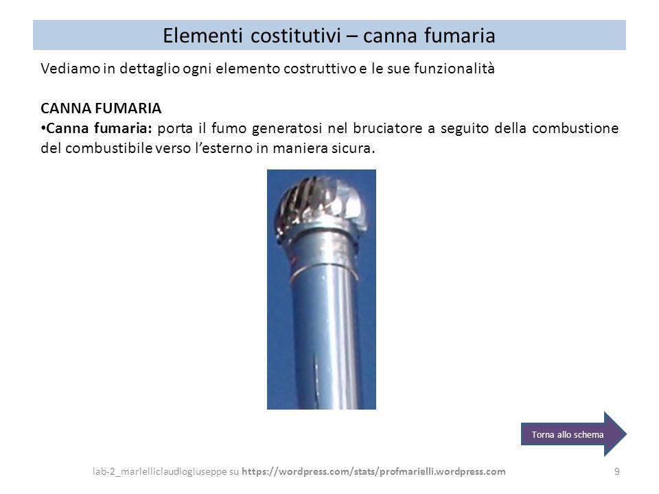 Elementi costitutivi – canna fumaria