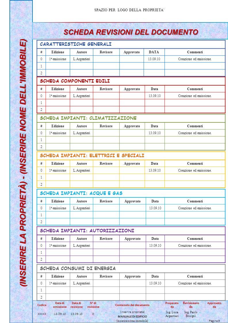 Scheda revisioni del documento Contenuto del documento