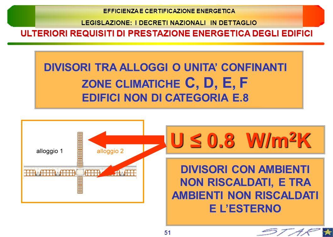 U ≤ 0.8 W/m2K DIVISORI TRA ALLOGGI O UNITA' CONFINANTI