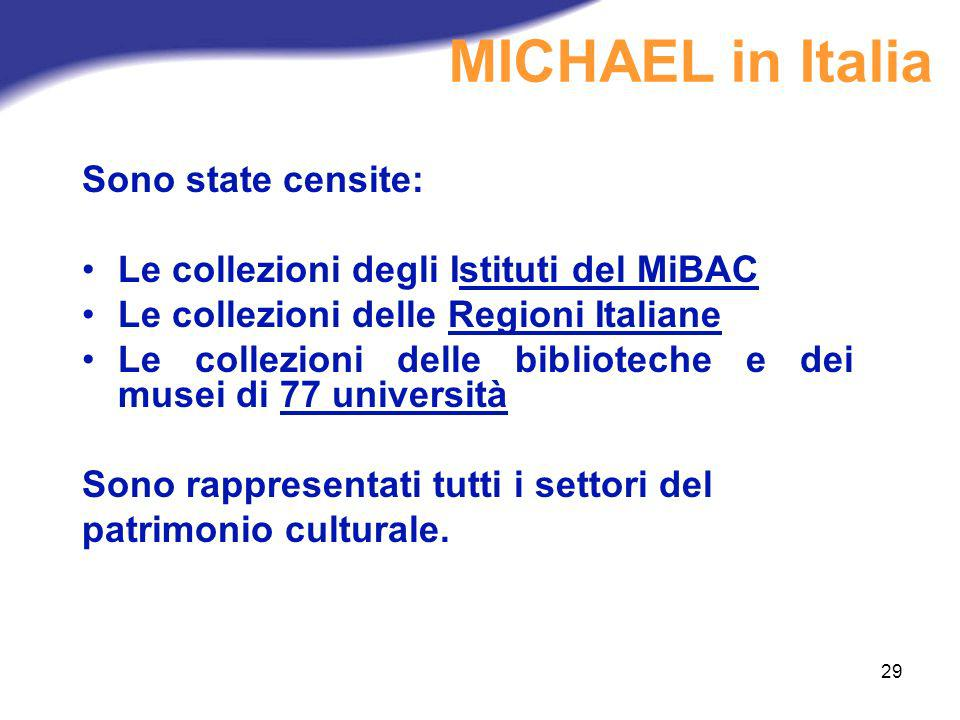 MICHAEL in Italia Sono state censite: