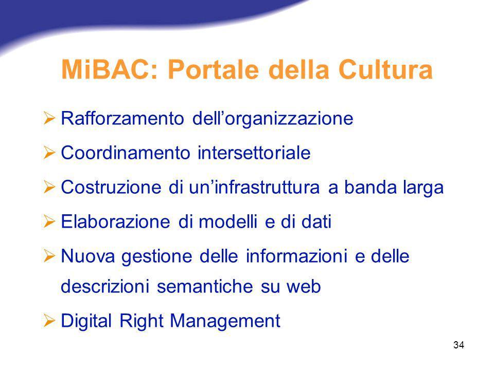MiBAC: Portale della Cultura