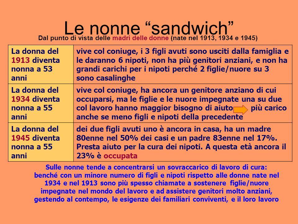 Le nonne sandwich La donna del 1913 diventa nonna a 53 anni