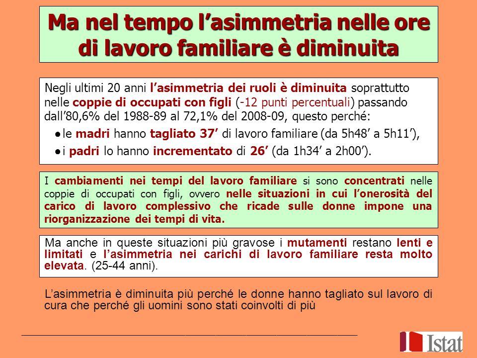 Ma nel tempo l'asimmetria nelle ore di lavoro familiare è diminuita