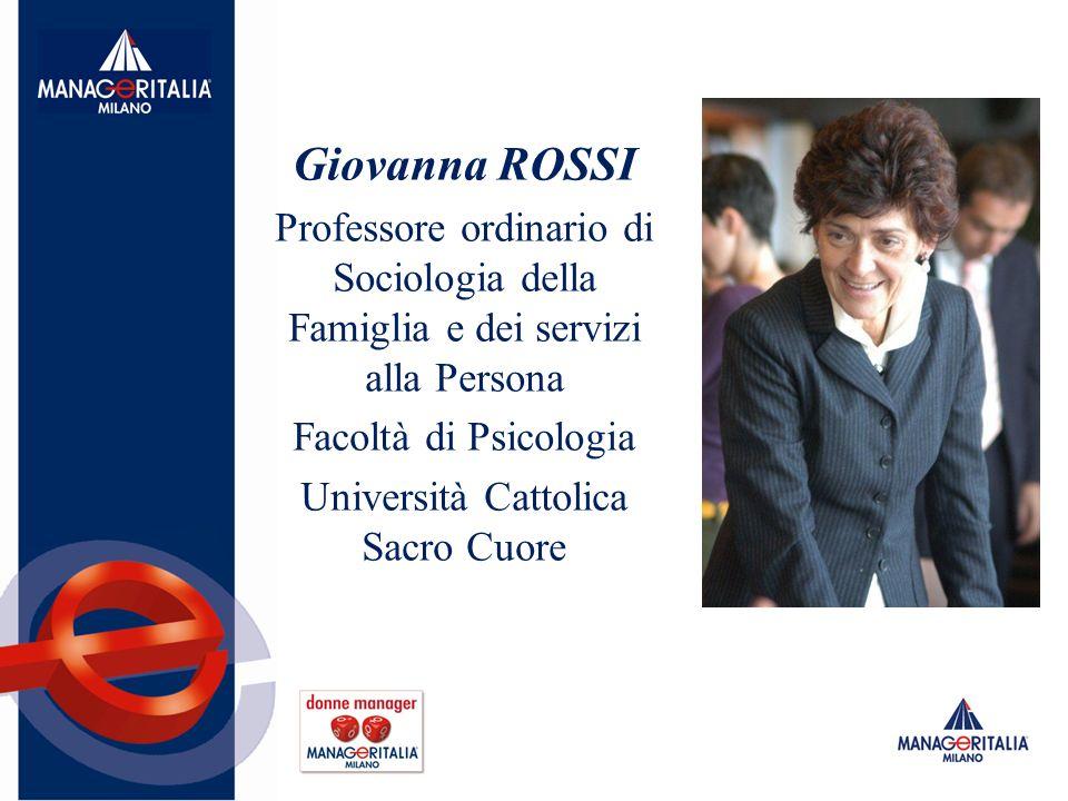 Università Cattolica Sacro Cuore