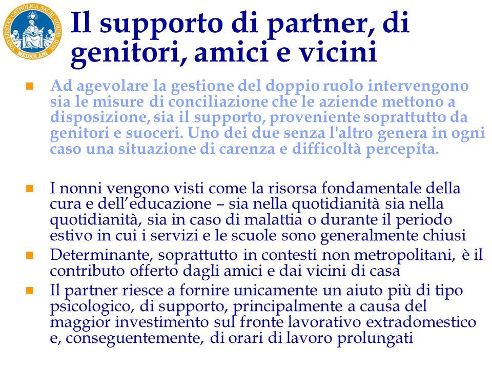 Il supporto di partner, di genitori, amici e vicini
