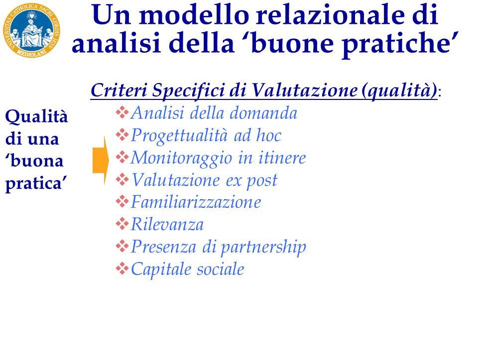 Un modello relazionale di analisi della 'buone pratiche'