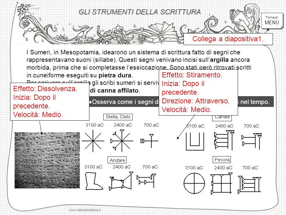 ●Osserva come i segni del cuneiforme si sono evoluti nel tempo.