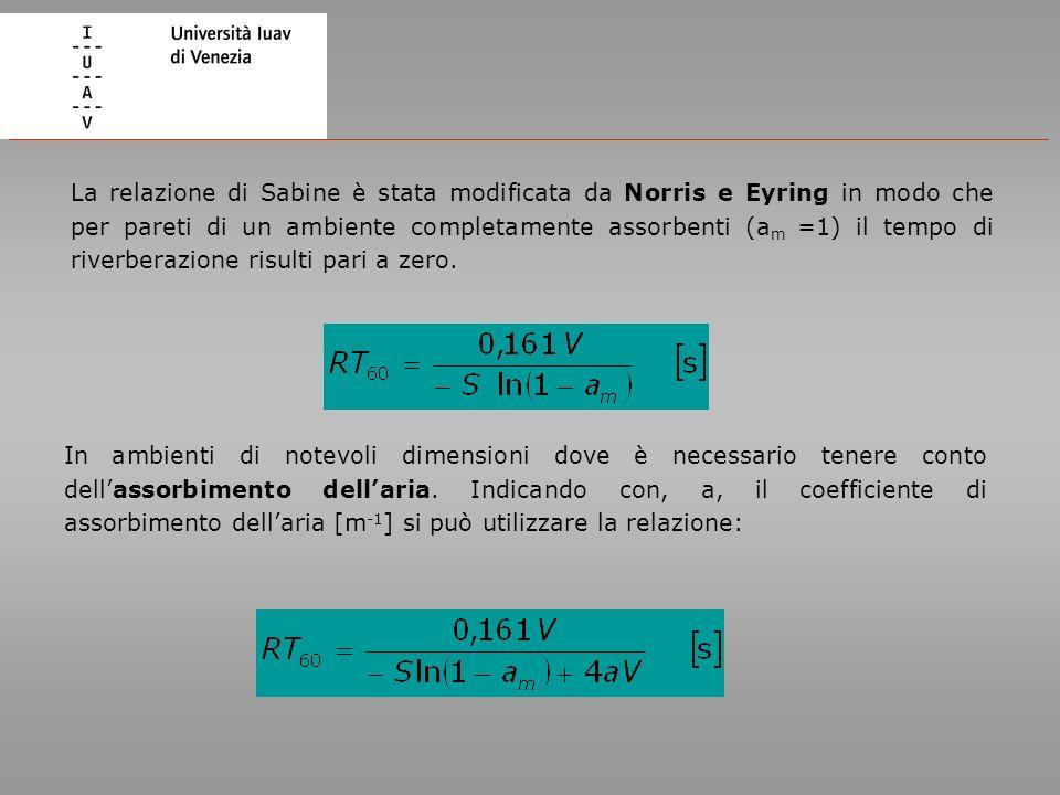 La relazione di Sabine è stata modificata da Norris e Eyring in modo che per pareti di un ambiente completamente assorbenti (am =1) il tempo di riverberazione risulti pari a zero.