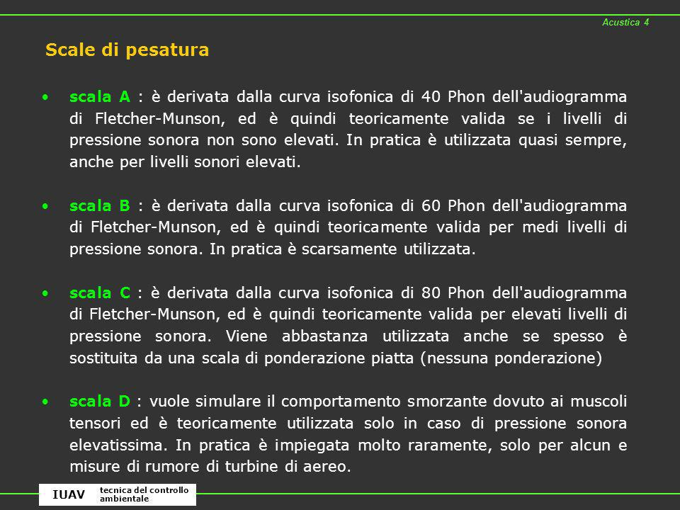 Acustica 4 Scale di pesatura.