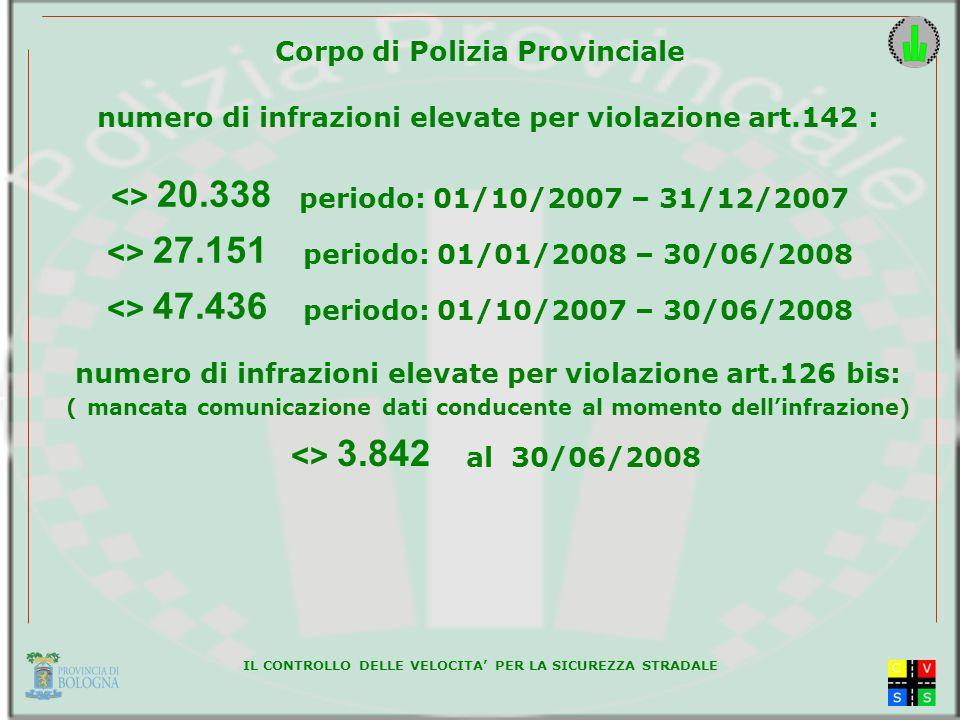 <> 20.338 periodo: 01/10/2007 – 31/12/2007
