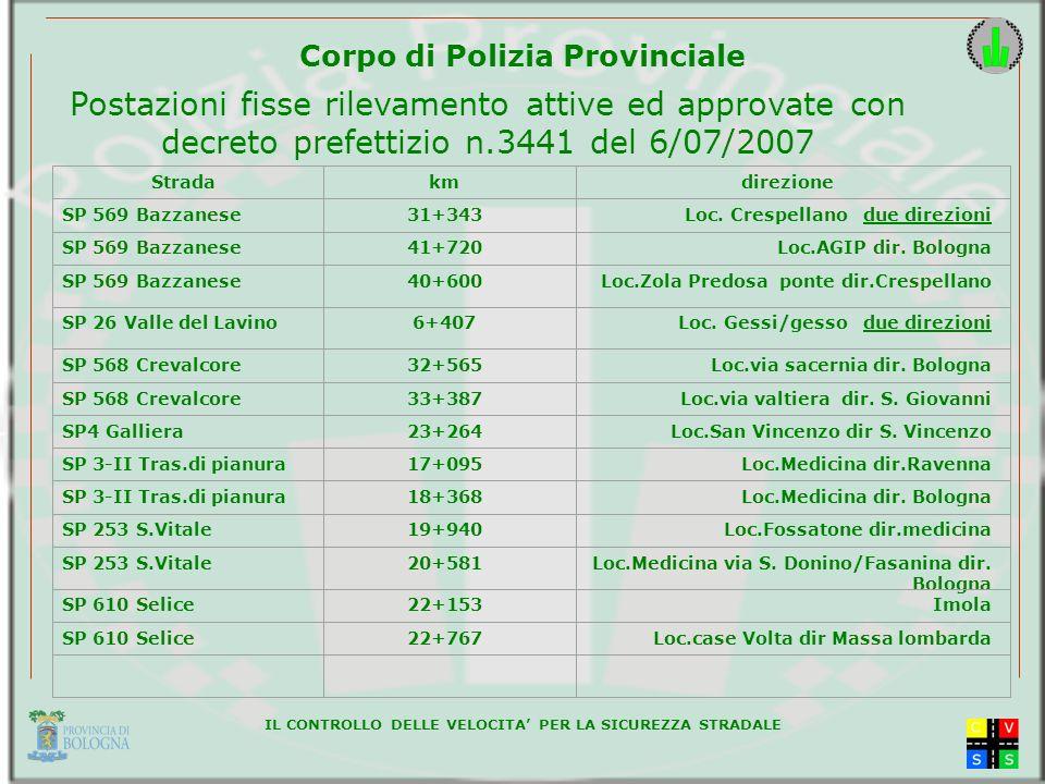 Corpo di Polizia Provinciale