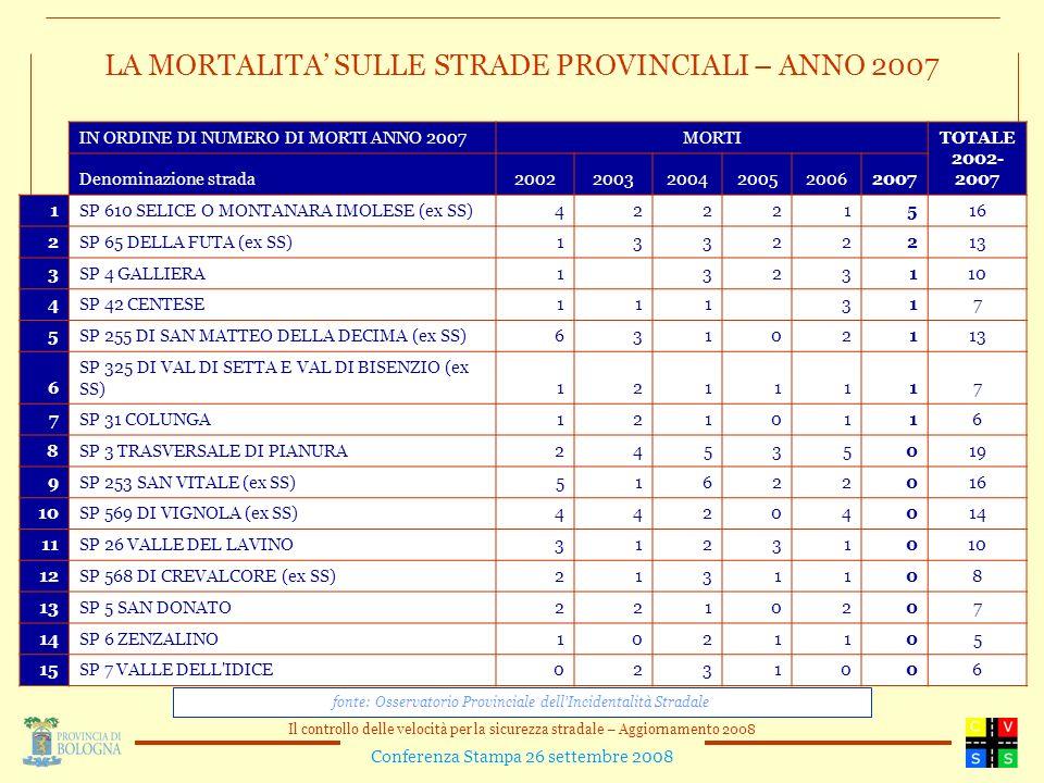 LA MORTALITA' SULLE STRADE PROVINCIALI – ANNO 2007