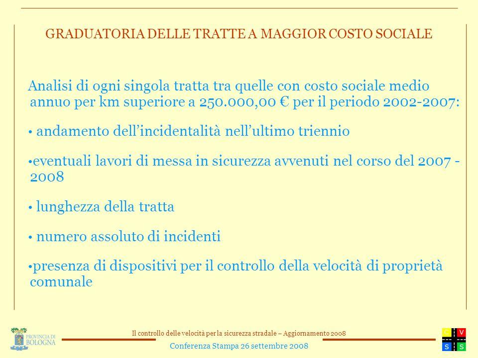 GRADUATORIA DELLE TRATTE A MAGGIOR COSTO SOCIALE