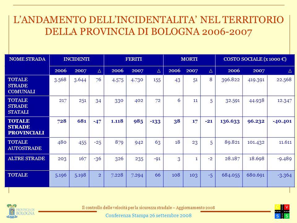 L'ANDAMENTO DELL'INCIDENTALITA' NEL TERRITORIO DELLA PROVINCIA DI BOLOGNA 2006-2007