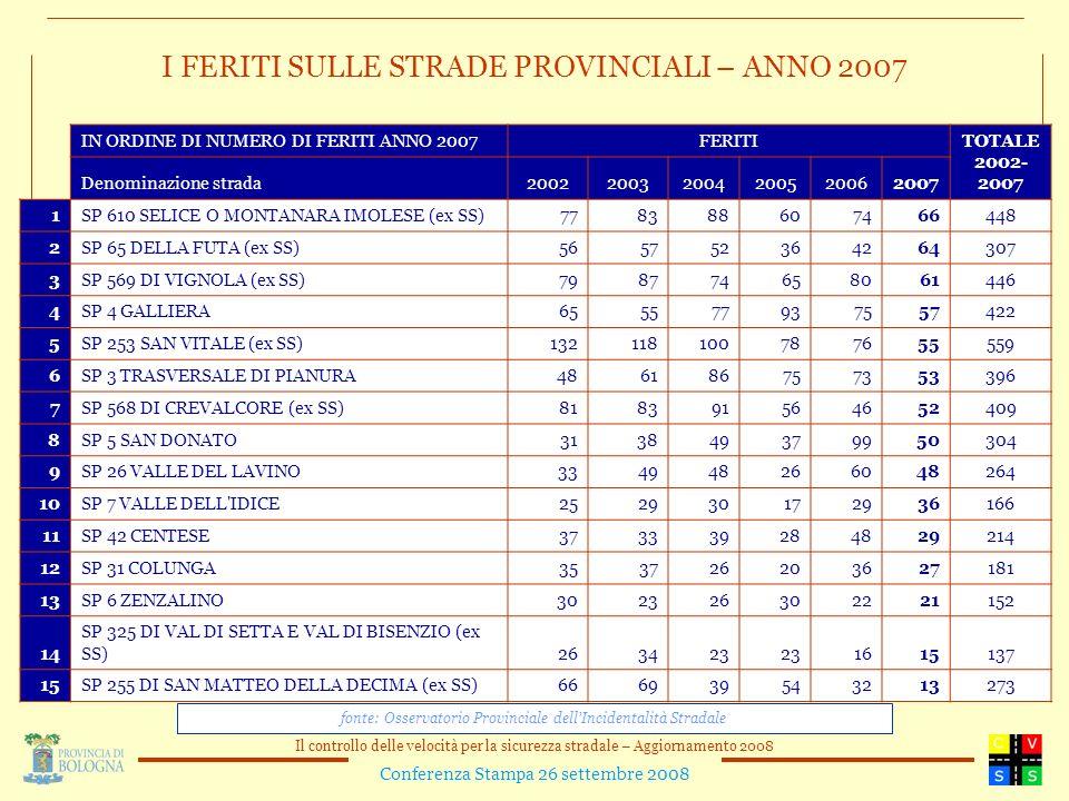 I FERITI SULLE STRADE PROVINCIALI – ANNO 2007