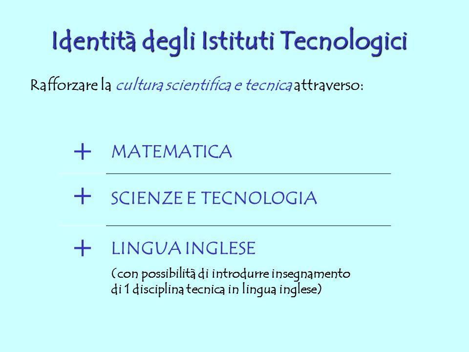 Identità degli Istituti Tecnologici