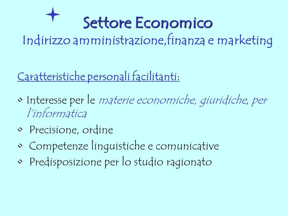 Settore Economico Indirizzo amministrazione,finanza e marketing