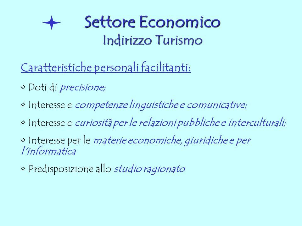 Settore Economico Indirizzo Turismo