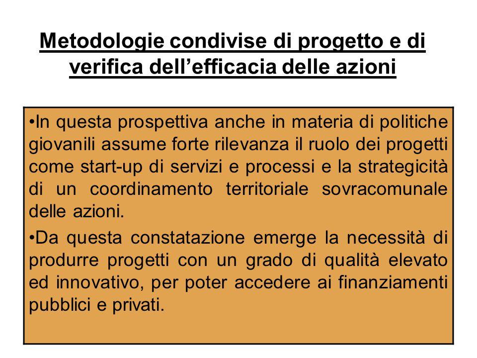 Metodologie condivise di progetto e di verifica dell'efficacia delle azioni
