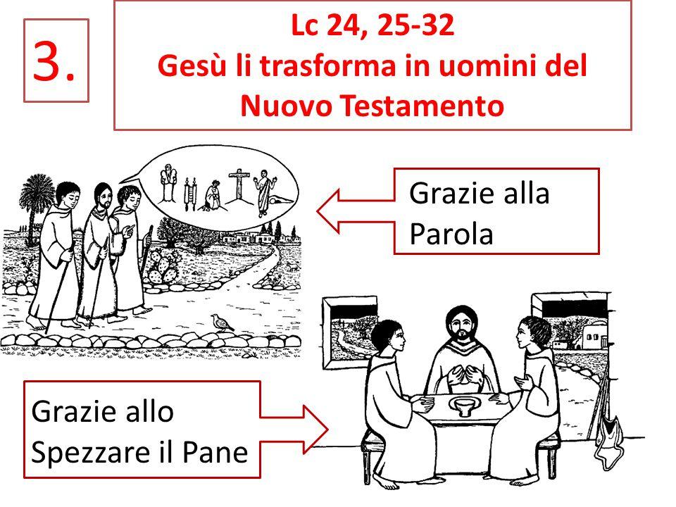 Gesù li trasforma in uomini del Nuovo Testamento