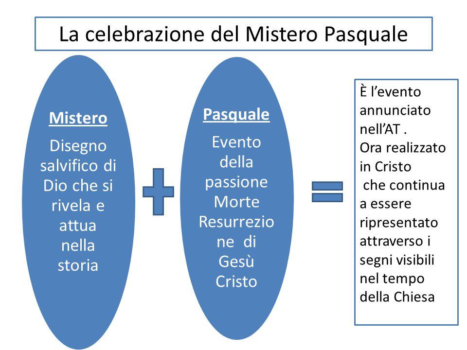 La celebrazione del Mistero Pasquale