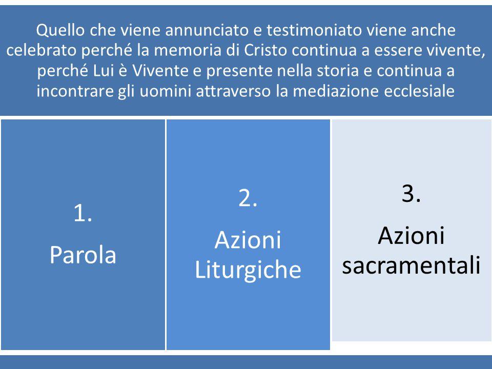 3. 2. 1. Azioni sacramentali Azioni Liturgiche Parola
