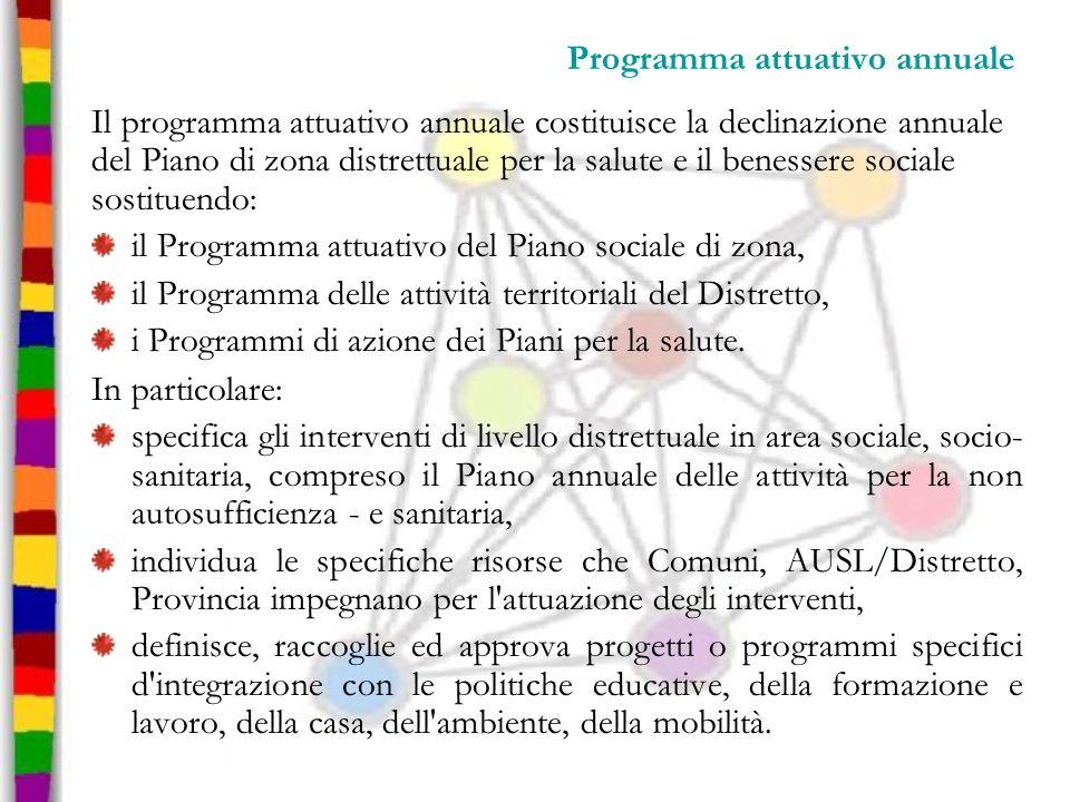 Programma attuativo annuale