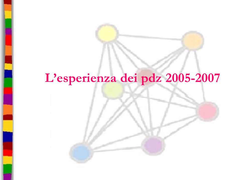 L'esperienza dei pdz 2005-2007