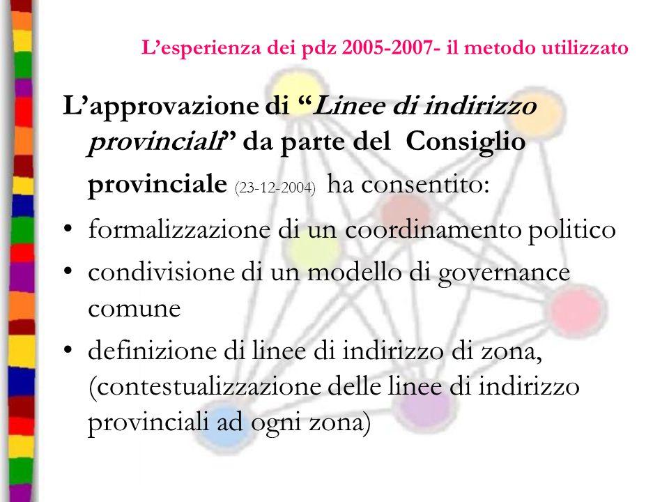 L'esperienza dei pdz 2005-2007- il metodo utilizzato