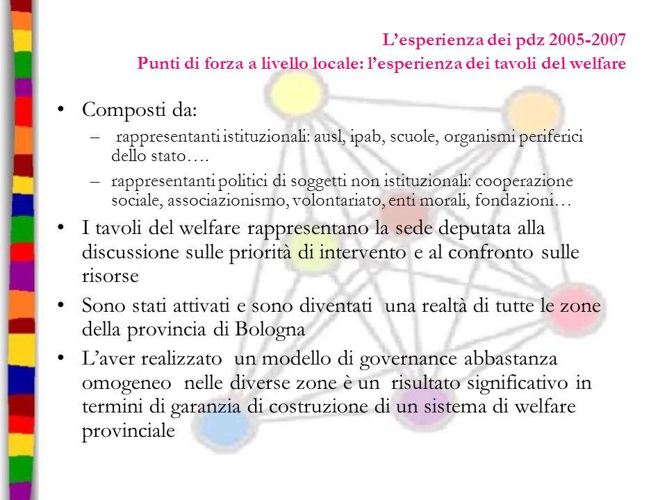 L'esperienza dei pdz 2005-2007 Punti di forza a livello locale: l'esperienza dei tavoli del welfare